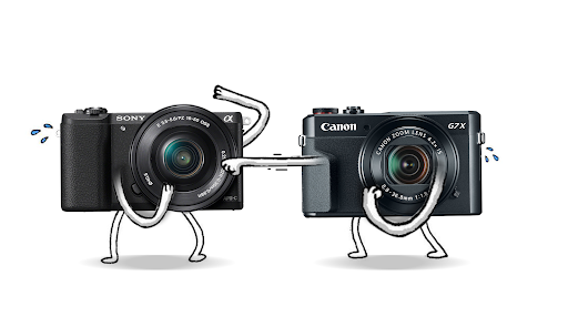 Sony Vlogging Camera & Canon Vlogging Camera With Flip